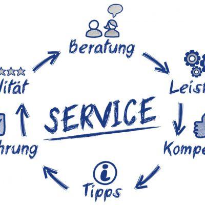 Service Excellence – Was erwartet ein Kunde heute?